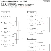 〔大会情報〕R3山口県体育大会(一般の部)