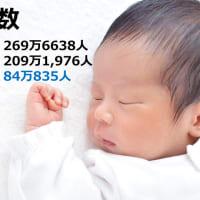 2020年の「人口動態統計(確定数)」