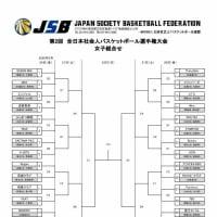 [組合せ]第2回全日本社会人選手権大会