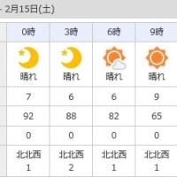 週末の天気は?・・・・・・