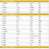 【確認】10.02開催BIRTHDAY/GRANDSOULオンライン全国予選