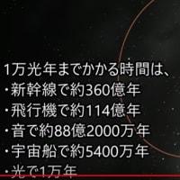 宇宙は広い(137億光年?)