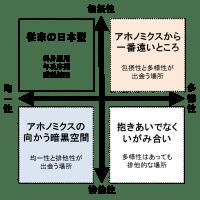 浜矩子語録(203) アベノミクスから一番遠い所へ