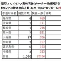 3/25 新型コロナ感染-九州の状況 〈長崎県内で新型コロナウイルス2人目の感染者〉