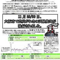 大阪市の住宅街にもアスベストが大量に降った