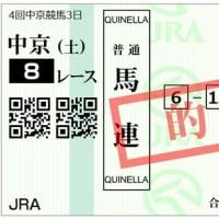 第71回阪神ジュベナイルフィリーズ・検討