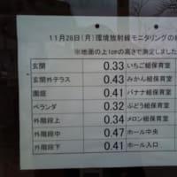 福島第一原発事故以来9か月記事