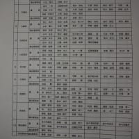 秋田県町村議会広報研修会及び議員研修会
