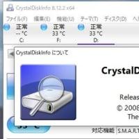 CrystalDiskInfo 8.12.2 がリリースさされました。