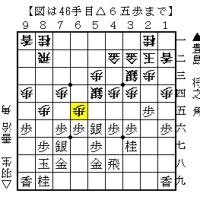 王座戦62_2
