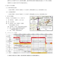 大田都税事務所と蒲田西出張所の複合化の問題点
