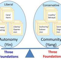 マーメイド クロニクルズ 第二部 第5章−5 保守派とリベラル派の前提条件(再編集版)