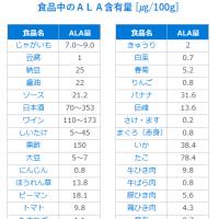 長崎大学、日本酒に特に多く含まれる「5-ALA」でコロナ感染抑制効果を発見
