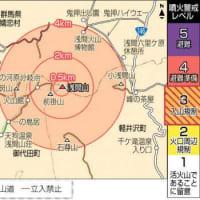 浅間山の噴火と台風10号