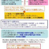 10/05&10/12(水)自露連Mtg報告