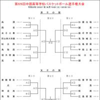 〔大会情報〕第65回中国高等学校選手権大会