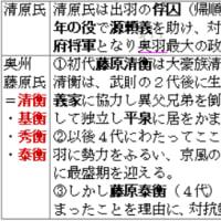 奥州藤原氏の覚え方◇A中世159