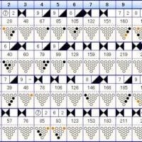 ボウリングのリーグ戦 (419)