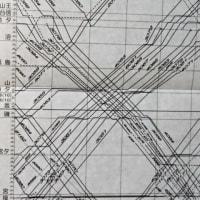 貨物時刻表と付録のダイヤグラム