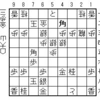 大山将棋研究(2120);中飛車に棒銀(二上達也)