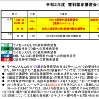 〔お知らせ〕2020審判講習会・研修会計画表(11/26版)