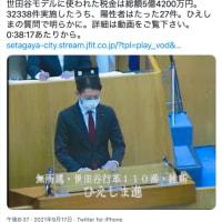 「世田谷モデルの失敗について」 ひえしま進議員の質問により、その実態が明らかに!