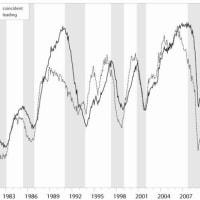 経済時評―2009年10月