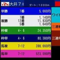 2020石清水ステークス・検討
