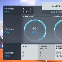 ATP500 バルセロナ・オープンテニス2021 1回戦 錦織圭(39位)×グイド・ペジャ(アルゼンチン 50位)