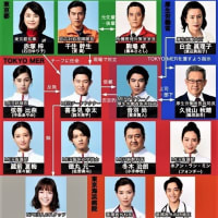 テレビ Vol.411 『ドラマ 「TOKYO MER~走る緊急救命室~」』