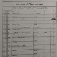 奈良県アンサンブルコンテスト中学校の部結果