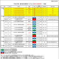 〔お知らせ〕2020審判講習会・研修会計画表(4/6版)