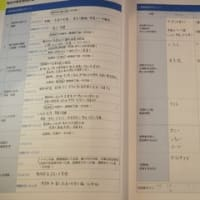 【脱サラ・起業への道・090】食品営業許可申請(飲食店営業) Part3 ~食品営業許可申請書の提出~