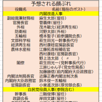 速報 9月10日朝イチ報道による新内閣顔ぶれ