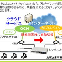 「ダブル回線あんしんネット for Cloud」がNTTComパートナーコラボ認定