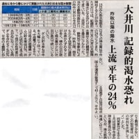 リニア新幹線の行方(大井川記録的渇水の恐れ)!