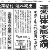 申請あきらめ廃業・倒産