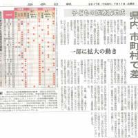 市町村で差…岩手日報に記事が載りました