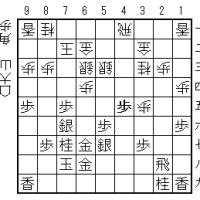 大山将棋問題集20210802