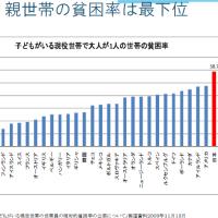 ひとり親家庭の貧困率は先進国でワースト1位。安倍首相の行き当たりばったり学校休校はシングルマザーと子どもを殺す。