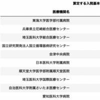 日本の病院のICUベッド数(H30年度)