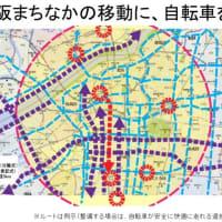 新しい生活様式に対応した自転車インフラの整備を! ~大阪サイクルモデルの提案~