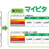 キャリア3社の新プランよりさらにお得な格安SIM(mineo)