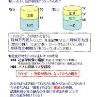 9/21自露連Mtg報告