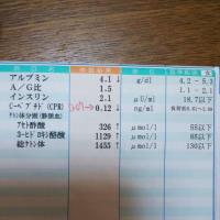 2018年 9月の血液検査の結果。