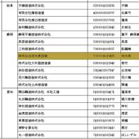 令和2酒造年度全国新酒鑑評会 金賞