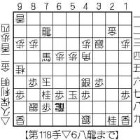 久保棋王防衛