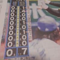 阪神勝てば大阪が明るい!