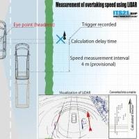 LiDARをつかった、追い越し速度の計測