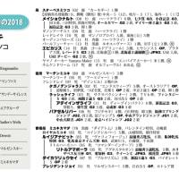 【セレクトセール&セレクションセール】の「写真カタログ」を作成!